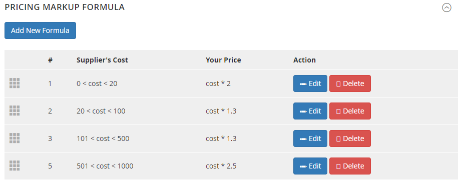 Product scrapping extension cost estimations